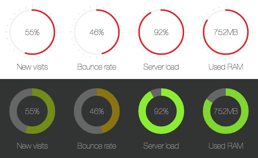 Pie Chart Jquery - Simple example of pie chart using chartjs and